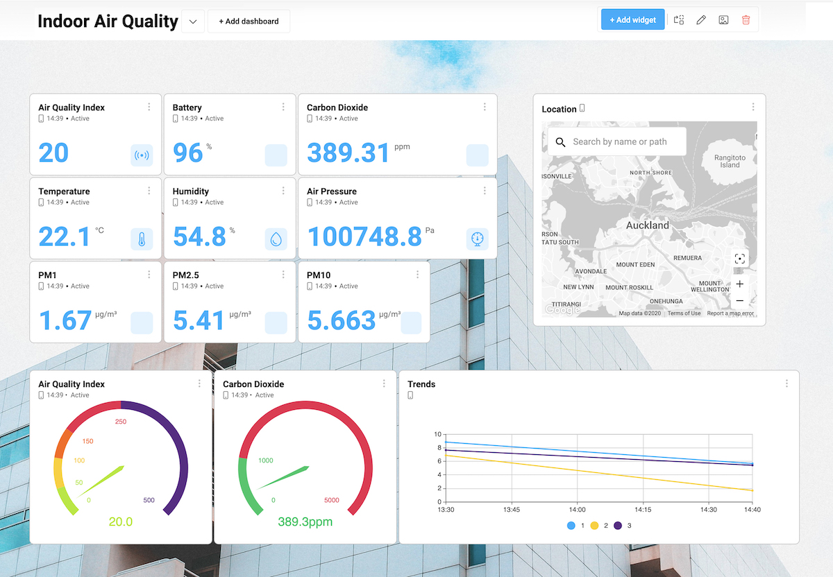 Weather station Adroit platform page data