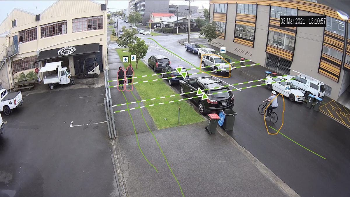 camera analytics showing car people bike